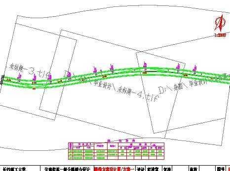 道路桥梁毕业设计_桥梁毕业设计该如何选题
