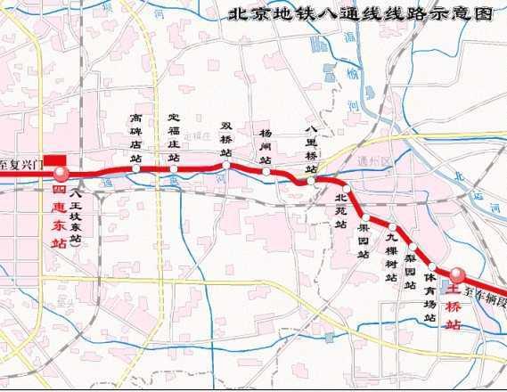 地铁线路图集锦