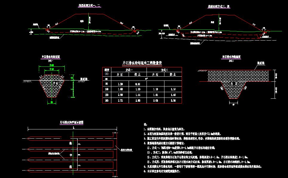 换填处理软基设计详图