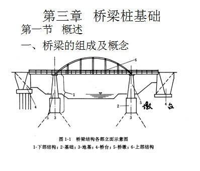桥梁桩基础免费下载 - 桥梁工程 - 土木工程网