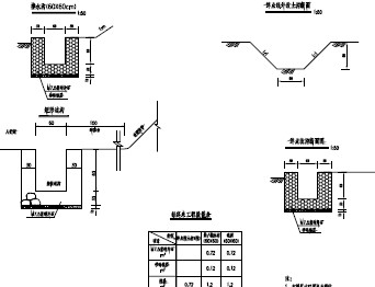 边沟排水沟设计图