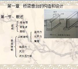 桥梁弓形免费下载+-+图纸桥梁牌坊墩台图纸图片