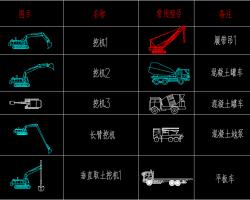 工程常用机械设备CAD图块