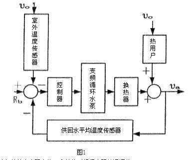 电路 电路图 电子 设计 素材 原理图 385_320