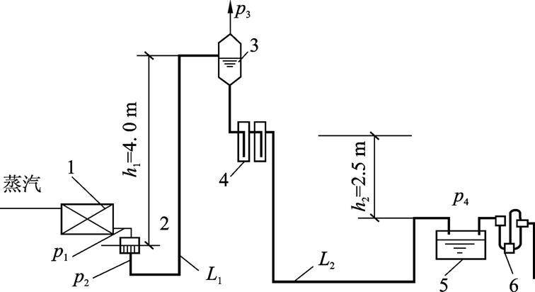 凝结水热网的水力计算方法与示例