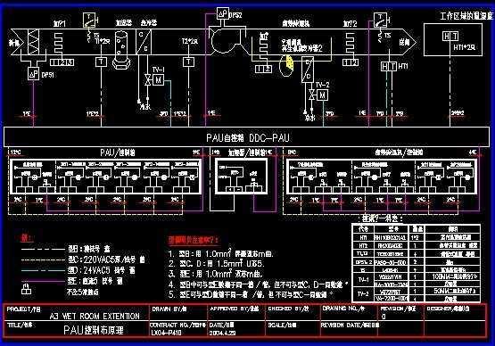 风柜DDC控制原理图