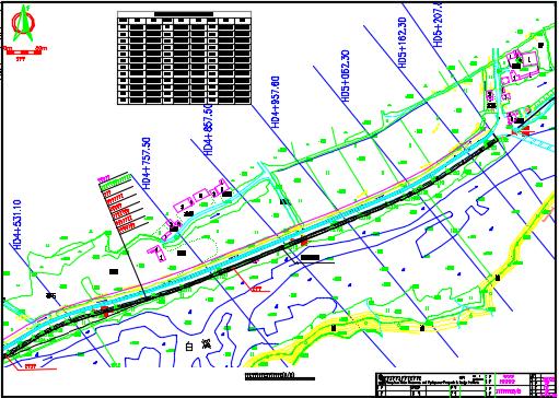 河道治理施工图