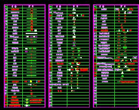 CAD消防图例免费下载 建筑详图 图库