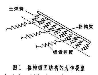 滑坡治理中格构锚固结构的解析解分析