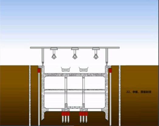 大型深基坑沉井法支护施工步骤图解
