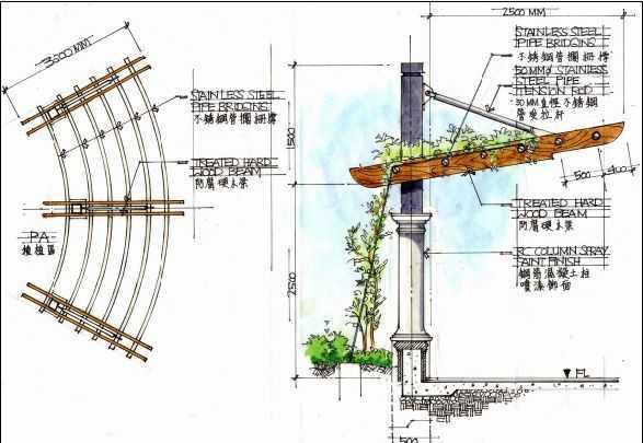 东堤湾景观设计扩初手绘图
