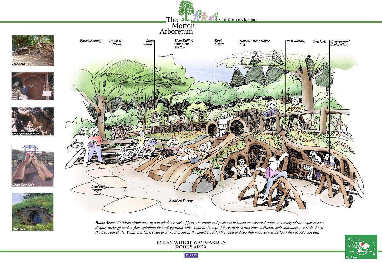 组儿童乐园手绘效果图设计方案;;