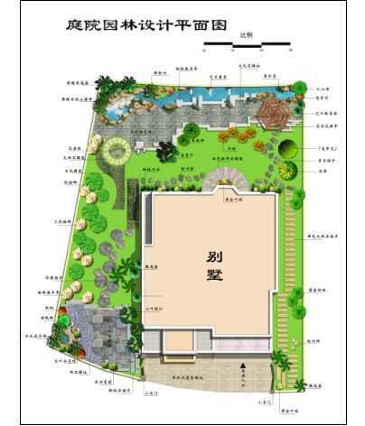 别墅庭院设计平面图免费下载 园林景观效果图图片