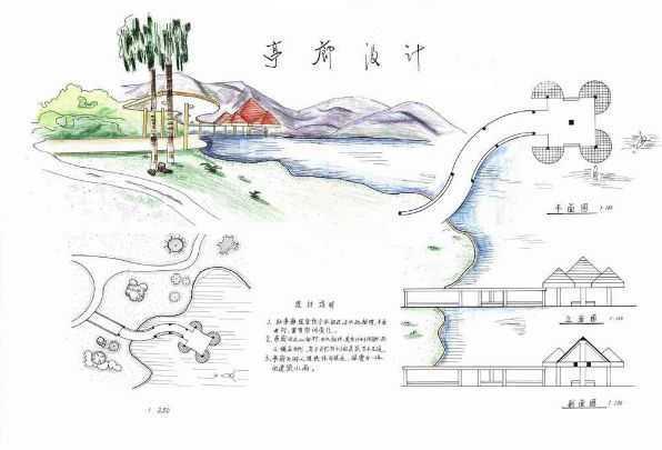 森林公园景观手绘图纸