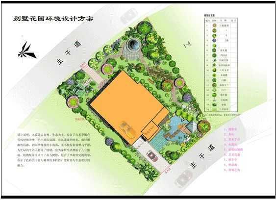 别墅花园环境设计方案平面图