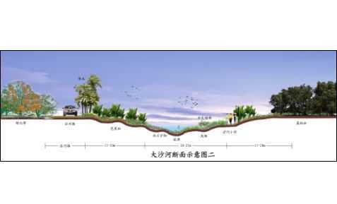 河道断面图效果图免费下载 园林景观效果图