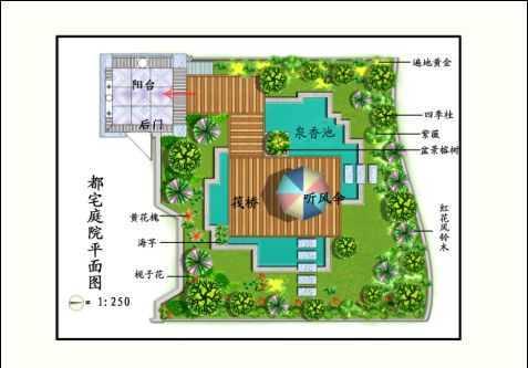 别墅庭院别墅分类布置平立面图免费下载园林景观效果图绿化的有私人图片