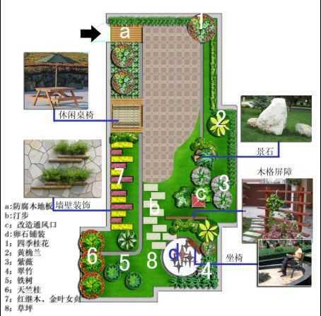 屋顶花园景观布置平面图免费下载