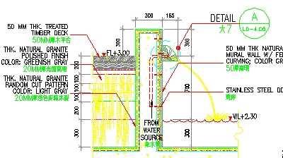 欧式喷水景墙施工图