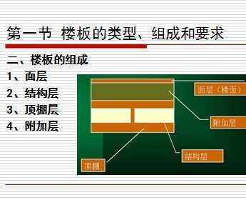 建筑识图与构造课件_建筑识图与构造课件楼板与地面46p免费下载