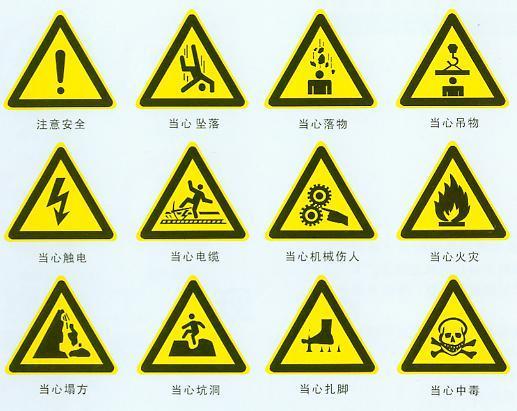 施工现场安全标志