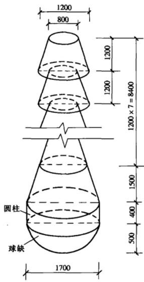 装修空调挖孔扩底混凝土灌注桩工程量?-计算怎么人工图纸看图片