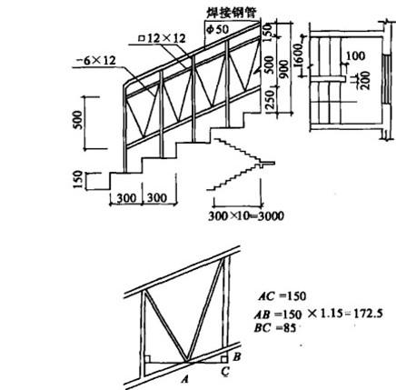 金属楼梯示意图