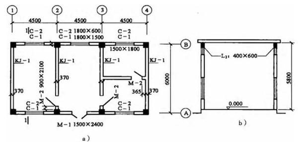 某工程示意图 a )平面图 b ) 1- 1 剖面图