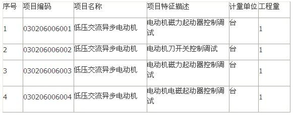 清单工程量计算表
