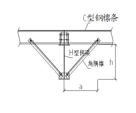 如何计算轻钢角隅撑的工程量? - 工程造价知识