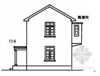 计算建筑面积的范围是什么?