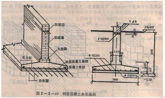砼标准具体概念是?-工程造价用书工程知识图纸图片