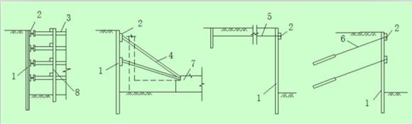 讲解什么板式支护结构!图片