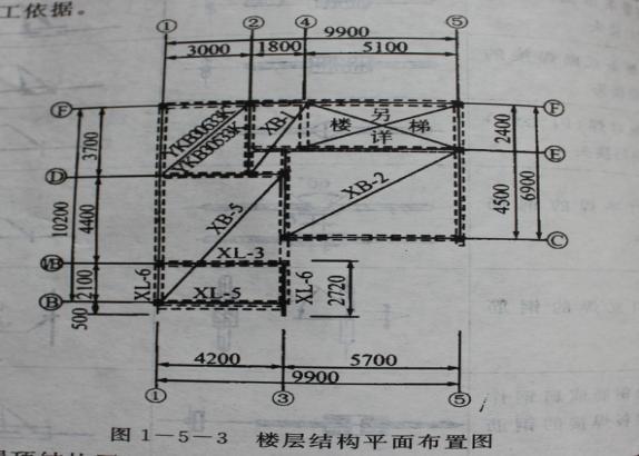 结构平面图通常包括楼层结构平面和屋顶结构平面图