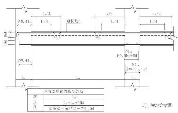 抗震屋面框架梁wkl纵向钢筋排布