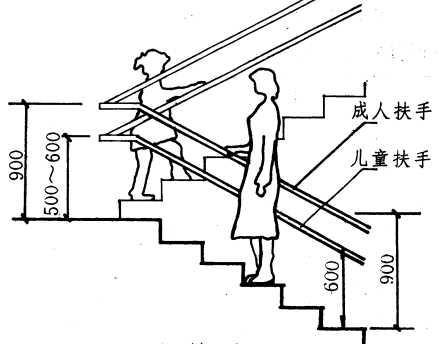 扶手高度_栏杆,扶手高度 指踏步前沿至扶手顶面的垂直距离 依据:使用对象,楼梯