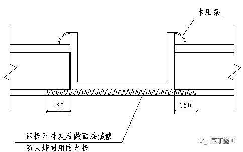 1)消火栓箱,配电箱等箱体部位 墙体预埋消火栓,配电箱,接线盒等,当