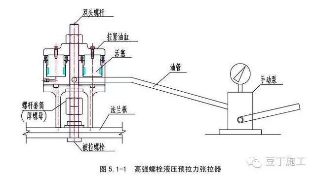 钢结构建筑高强螺栓预拉力法施工技术