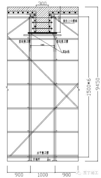 板,梁,墙,柱的高大模板支设方法