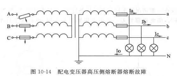 变压器熔断器熔断后用电线路有什么情况?