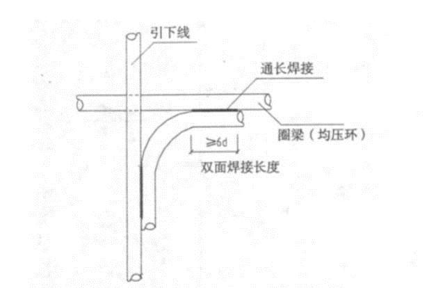 卫生间等电位与引下线的连接