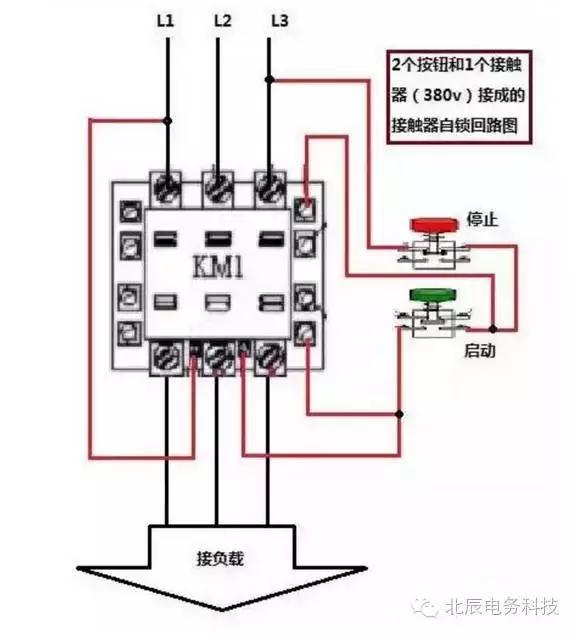 """电动机可逆运行控制电路的调试 1、检查主回路路的接线是否正确,为了保证两个接触器动作时能够可靠调换电动机的相序,接线时应使接触器的上口接线保持一致,在接触器的下口调相。 2、检查接线无误后,通电试验,通电试验时为防止意外,应先将电动机的接线断开。 故障现象预处理:  不启动;原因之一,检查控制保险FU是否断路,热继电器FR接点是否用错或接触不良,SB1按钮的常闭接点是否不良。原因之二按纽互锁的接线有误。  起动时接触器""""叭哒""""就不吸了;这是因为接触器的常闭接点互锁接线有错,将互"""
