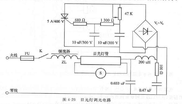 电阻电容组成一个阻弃移相电路,调节电位器时可以控制晶闸管的导通角