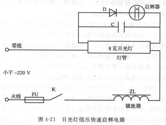 日光灯快速启辉电路工作原理是什么?