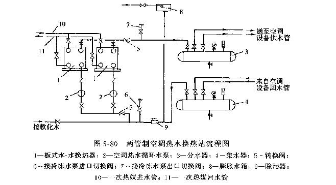 5pp空调电路图