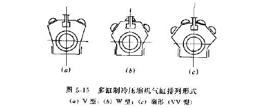 活塞式压缩机有哪些种类?