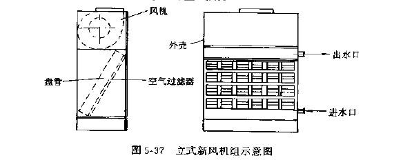 首页 03  工程知识 03  暖通空调知识 03 正文      新风机组