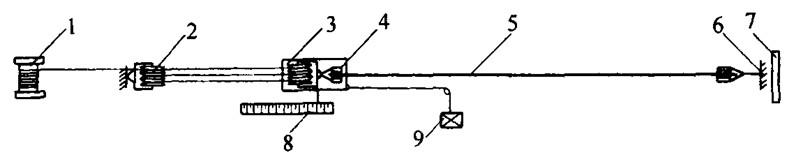 图9-61 卷扬机拉直设备布置 1-卷扬机;2-滑轮组;3-冷拉小车;4-钢筋夹具; 5-钢筋;6-地锚;7-防护壁;8-标尺;9-荷重架 钢筋夹具常用的有:月牙式夹具和偏心式夹具。 月牙式夹具的构造与尺寸,见图9-62所示。其夹片宜用45号钢制作,经热处理后的硬度HRC=40~45。钢筋夹持点宜在夹片的中下部位。这种夹具主要靠杠杆力和偏心力夹紧,使用方便,适用于HPB235级及HRB335级粗细钢筋。