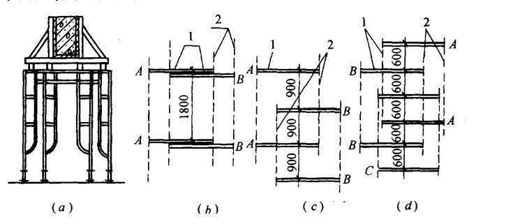 使用门架材料搭设的模板支撑架是什么?