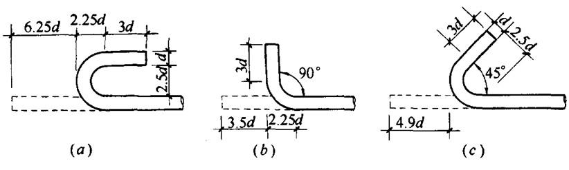 图9-47 钢筋弯钩计算简图 (a)半圆弯钩;(b)直弯钩;(c)斜弯钩 光圆钢筋的弯钩增加长度,按图9-47所示的简图(弯心直径为2.5d、平直部分为3d)计算:对半圆弯钩为6.25d,对直弯钩为3.5d,对斜弯钩为4.9d。 在生产实践中,由于实际弯心直径与理论弯心直径有时不一致,钢筋粗细和机具条件不同等而影响平直部分的长短(手工弯钩时平直部分可适当加长,机械弯钩时可适当缩短),因此在实际配料计算时,对弯钩增加长度常根据具体条件,采用经验数据,见表9-24。 半圆弯钩增加长度参考表(用机械弯) 表9-